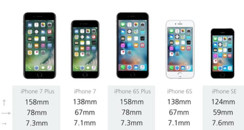 iPhone7 サイズ 比較表