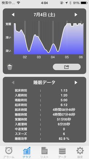 睡眠アプリ1