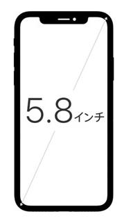 iPhoneX サイズ