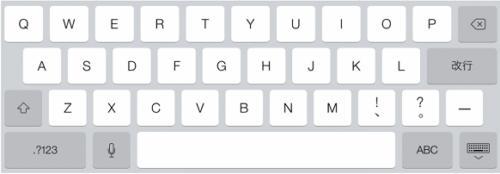 iPad,ソフトウェアキーボード