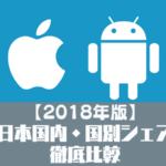 iPhone iOSとAndroidスマホのシェアを比較