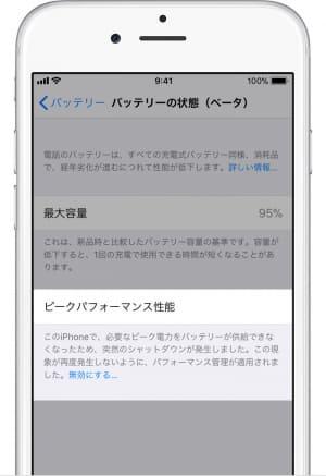 iPhone ピークパフォーマンス