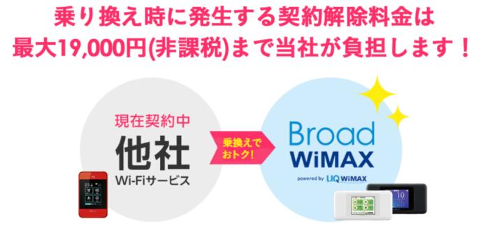 BroadWiMAX,違約金負担
